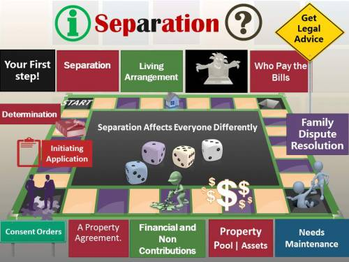 Separartion infographic by Aussiedivorce